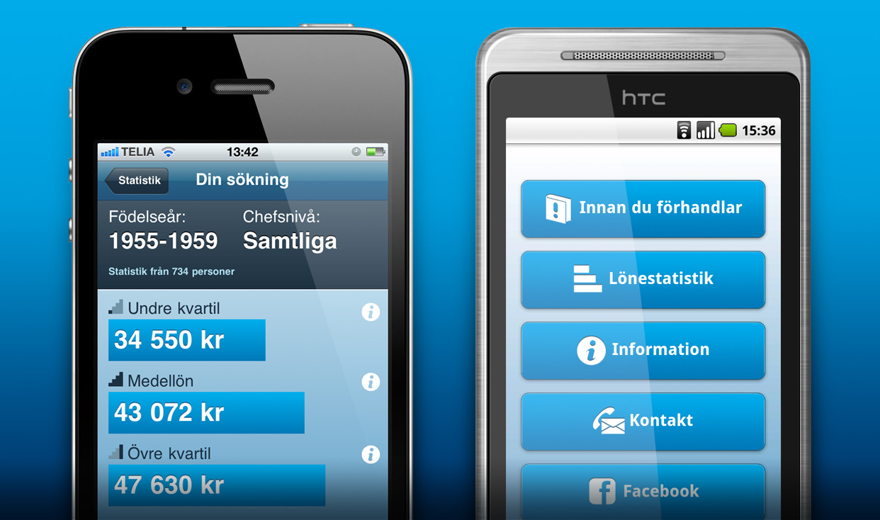 Application Ny som chef