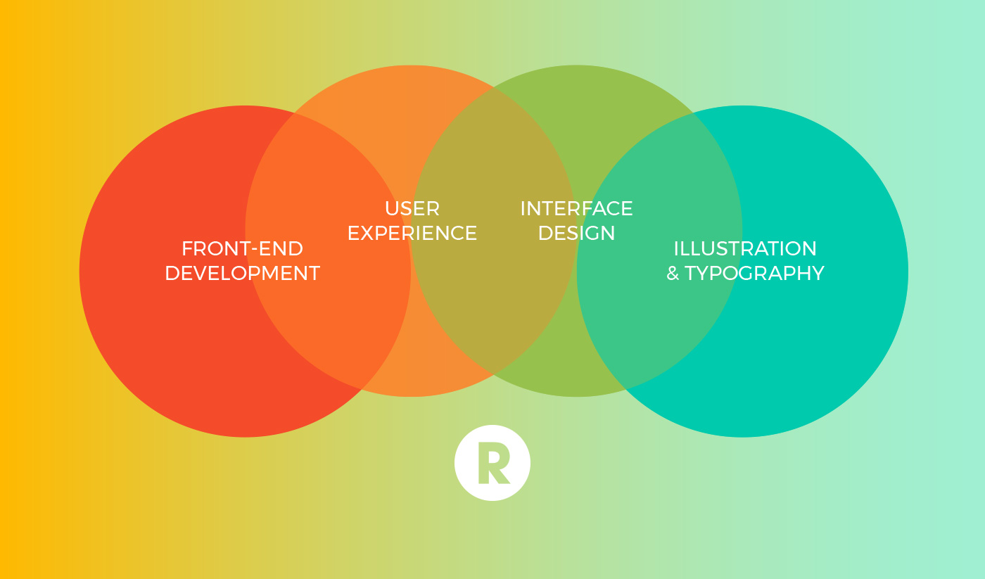 Ropson Competences